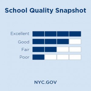 school quality